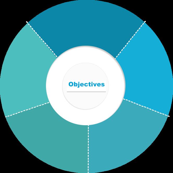 circulo-objetivos